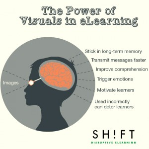 the_power_of_visuals_in_elearning-01