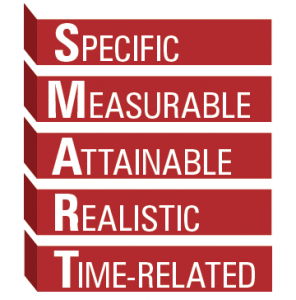SMART goals are specific, measurable, attainable, realistic and time-related.