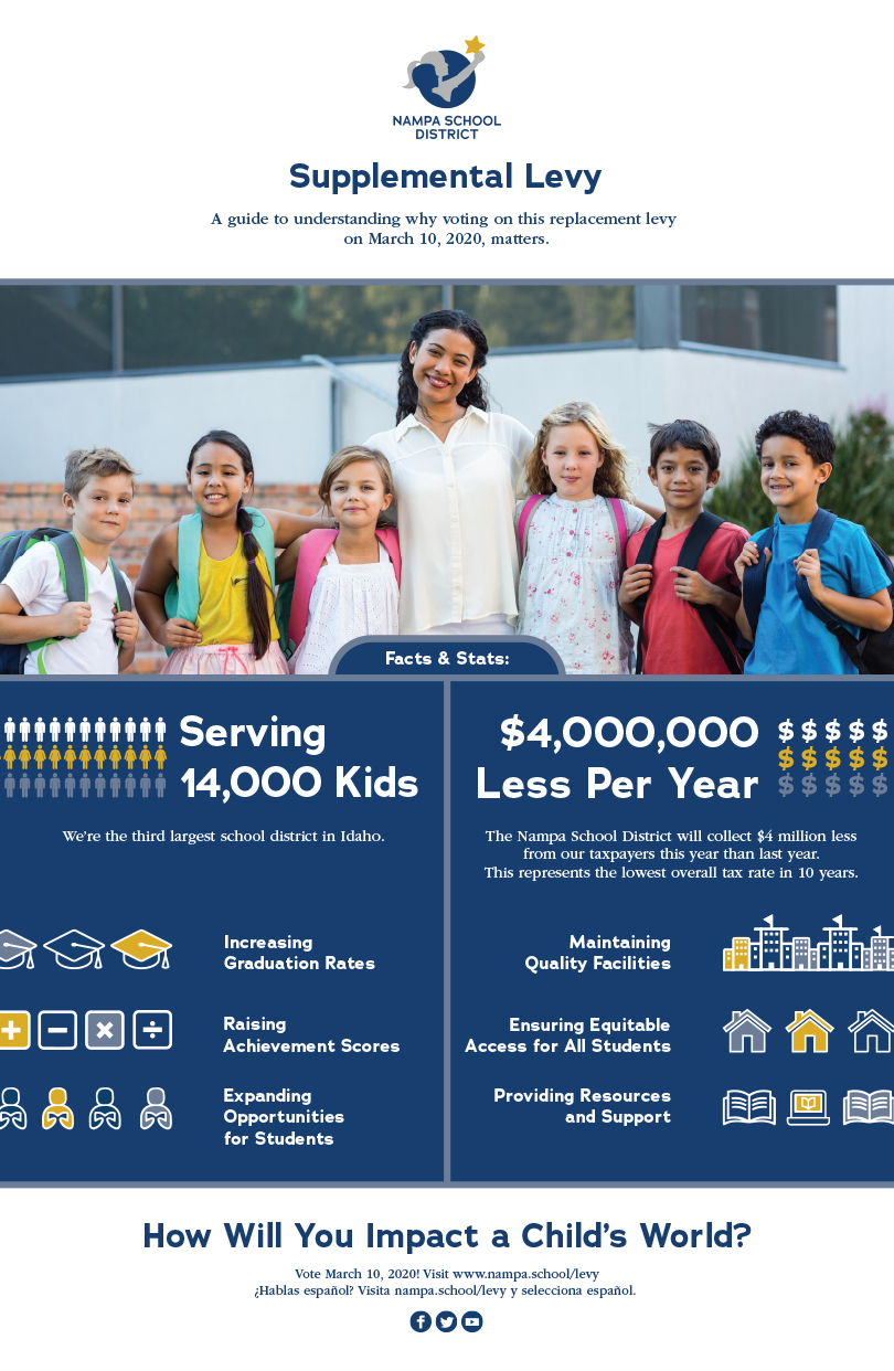 Nampa School District Levy 2020 Poster Designed by Peppershock Media